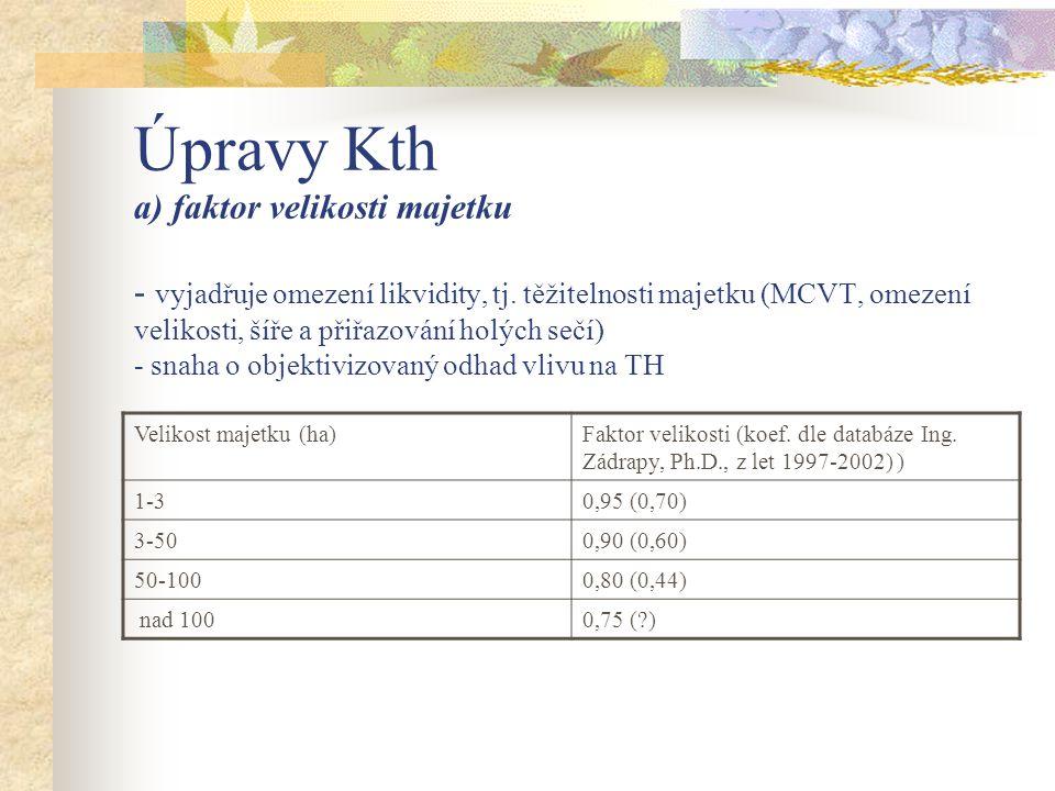 Úpravy Kth a) faktor velikosti majetku - vyjadřuje omezení likvidity, tj.