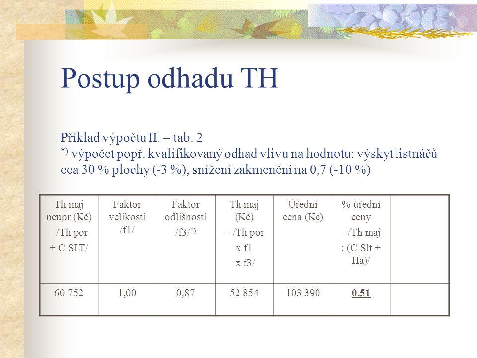 Postup odhadu TH Příklad výpočtu II.– tab. 2 *) výpočet popř.