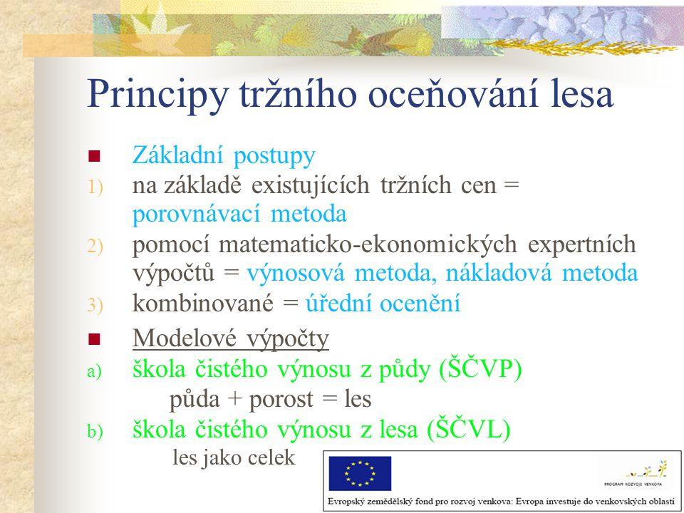 Principy tržního oceňování lesa Základní postupy 1) na základě existujících tržních cen = porovnávací metoda 2) pomocí matematicko-ekonomických expertních výpočtů = výnosová metoda, nákladová metoda 3) kombinované = úřední ocenění Modelové výpočty a) škola čistého výnosu z půdy (ŠČVP) půda + porost = les b) škola čistého výnosu z lesa (ŠČVL) les jako celek