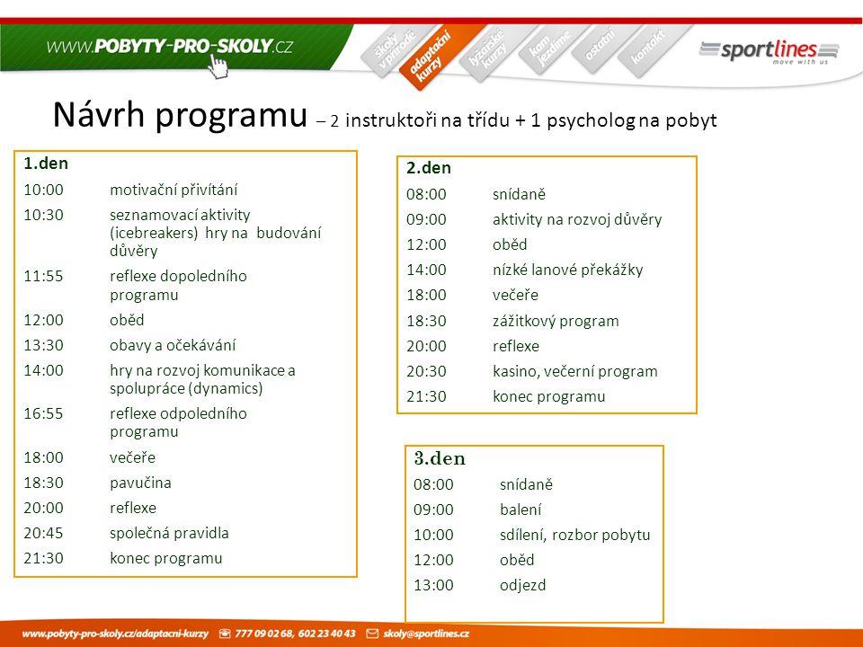 Návrh programu – 2 instruktoři na třídu + 1 psycholog na pobyt 1.den 10:00 motivační přivítání 10:30seznamovací aktivity (icebreakers) hry na budování