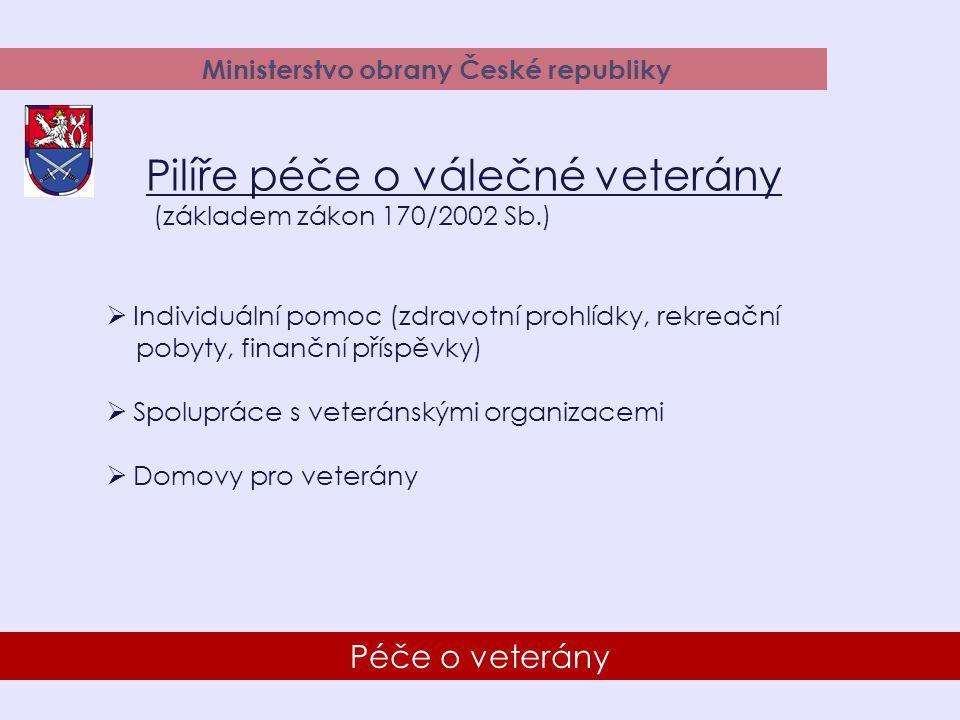 10 Péče o veterány Ministerstvo obrany České republiky Domovy pro válečné veterány – současná situace  Evidované počty veteránů z II.