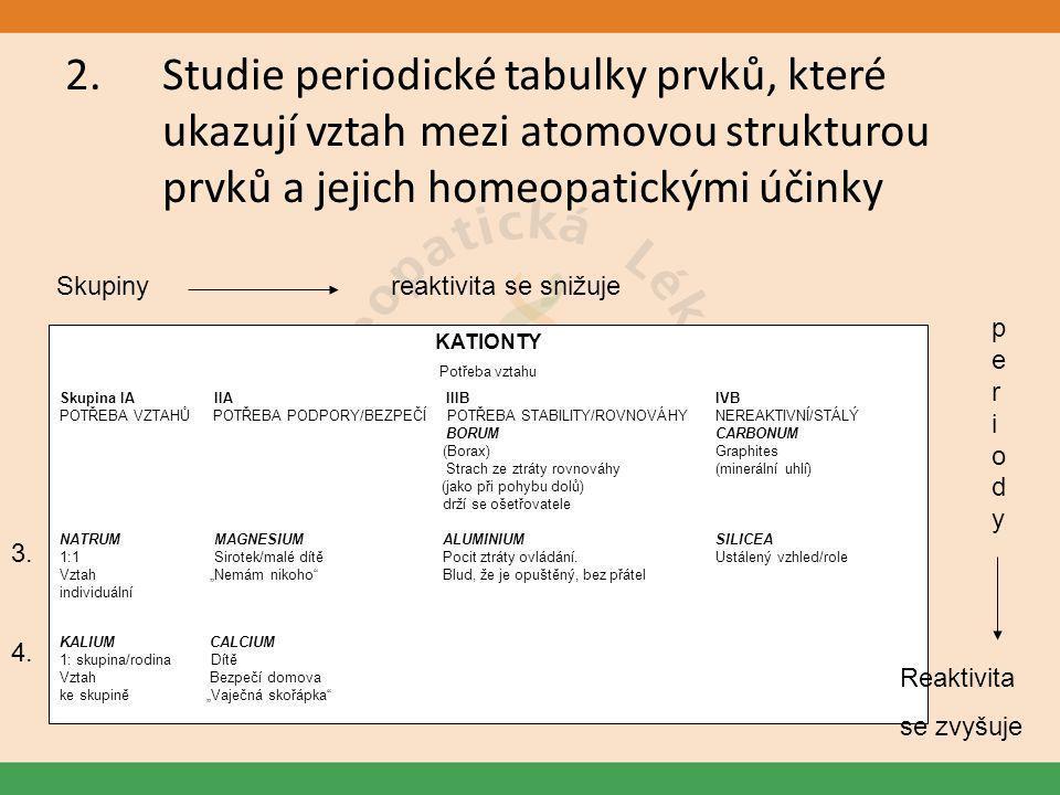 2.Studie periodické tabulky prvků, které ukazují vztah mezi atomovou strukturou prvků a jejich homeopatickými účinky KATIONTY Potřeba vztahu Skupina I