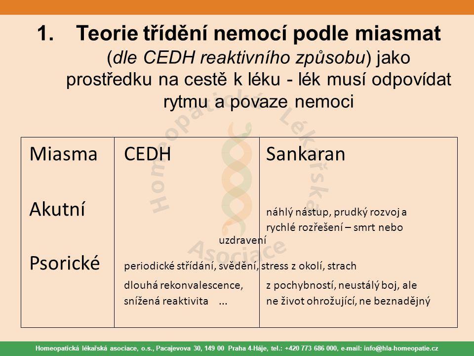 Homeopatická lékařská asociace, o.s., Pacajevova 30, 149 00 Praha 4-Háje, tel.: +420 773 686 000, e-mail: info@hla-homeopatie.cz 1.Teorie třídění nemo