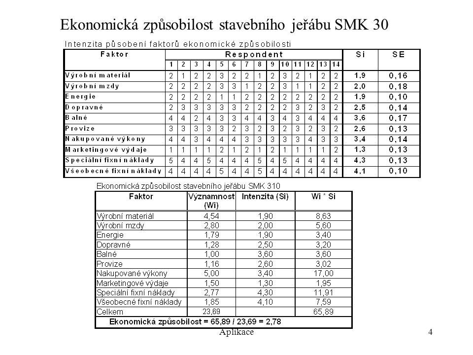 Aplikace5 Marketingová způsobilost stavebního jeřábu SMK 30