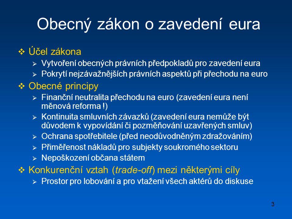 3 Obecný zákon o zavedení eura  Účel zákona  Vytvoření obecných právních předpokladů pro zavedení eura  Pokrytí nejzávažnějších právních aspektů při přechodu na euro  Obecné principy  Finanční neutralita přechodu na euro (zavedení eura není měnová reforma !)  Kontinuita smluvních závazků (zavedení eura nemůže být důvodem k vypovídání či pozměňování uzavřených smluv)  Ochrana spotřebitele (před neodůvodněným zdražováním)  Přiměřenost nákladů pro subjekty soukromého sektoru  Nepoškození občana státem  Konkurenční vztah (trade-off) mezi některými cíly  Prostor pro lobování a pro vtažení všech aktérů do diskuse