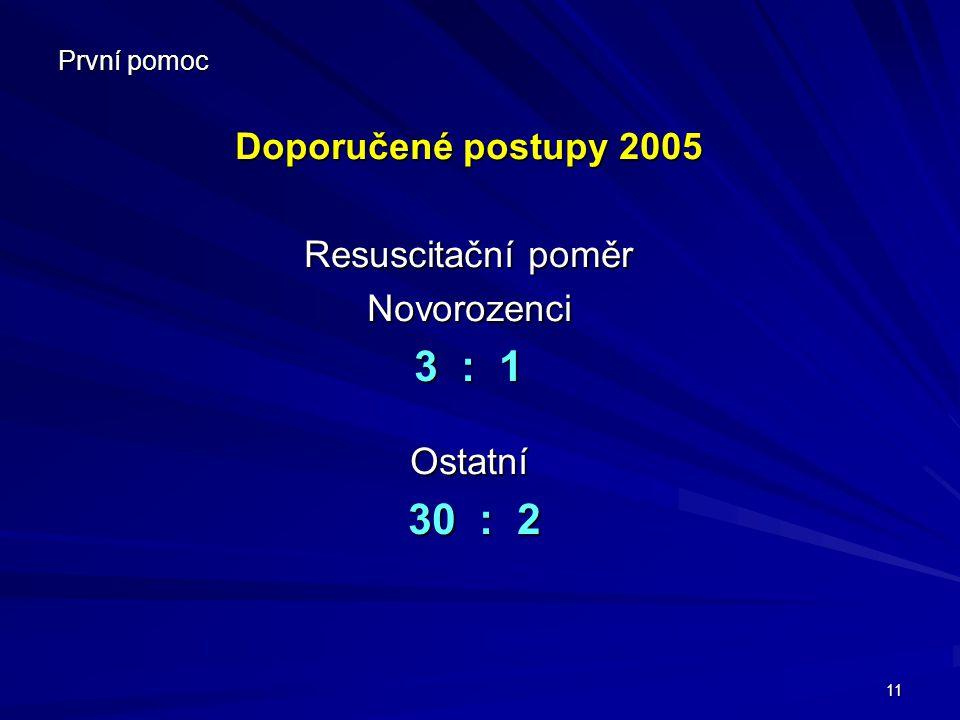11 První pomoc Doporučené postupy 2005 Resuscitační poměr Novorozenci 3 : 1 Ostatní 30 : 2 30 : 2