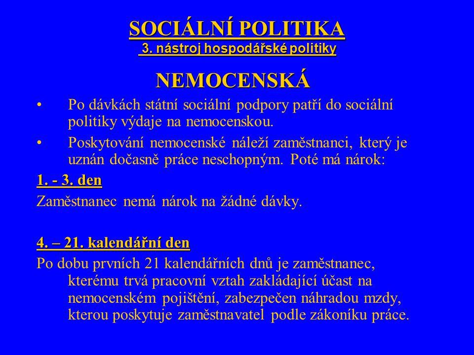 SOCIÁLNÍ POLITIKA 3. nástroj hospodářské politiky NEMOCENSKÁ Po dávkách státní sociální podpory patří do sociální politiky výdaje na nemocenskou. Posk