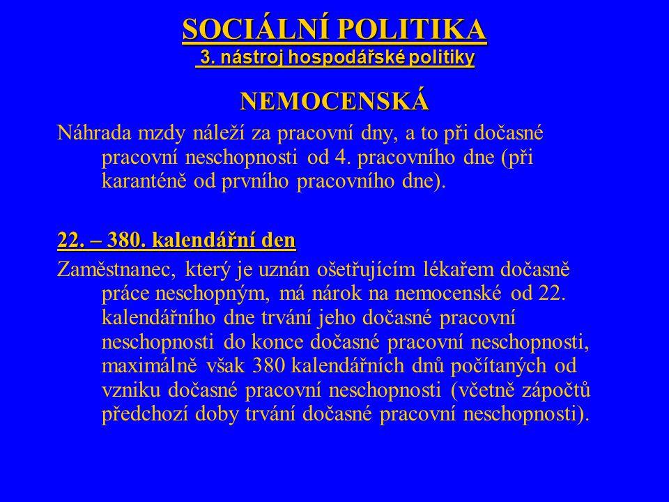 SOCIÁLNÍ POLITIKA 3. nástroj hospodářské politiky NEMOCENSKÁ Náhrada mzdy náleží za pracovní dny, a to při dočasné pracovní neschopnosti od 4. pracovn