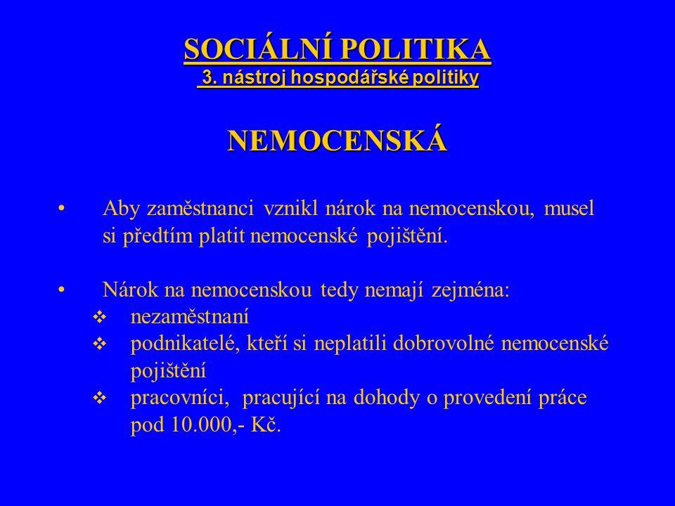 SOCIÁLNÍ POLITIKA 3. nástroj hospodářské politiky NEMOCENSKÁ Aby zaměstnanci vznikl nárok na nemocenskou, musel si předtím platit nemocenské pojištění
