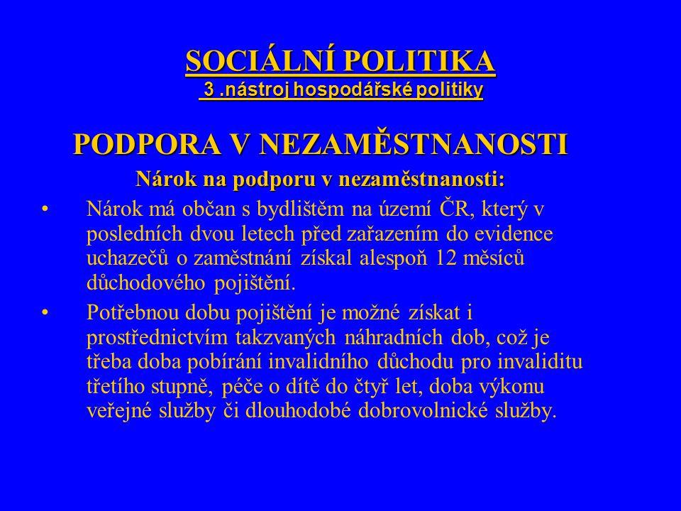 SOCIÁLNÍ POLITIKA 3.nástroj hospodářské politiky PODPORA V NEZAMĚSTNANOSTI Nárok na podporu v nezaměstnanosti: Nárok má občan s bydlištěm na území ČR,