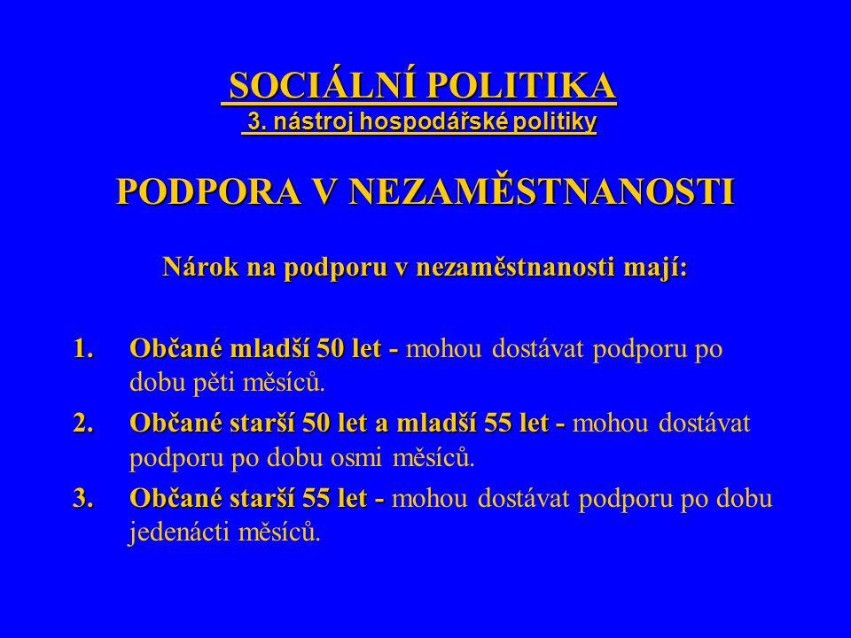 SOCIÁLNÍ POLITIKA 3. nástroj hospodářské politiky SOCIÁLNÍ POLITIKA 3. nástroj hospodářské politiky PODPORA V NEZAMĚSTNANOSTI Nárok na podporu v nezam