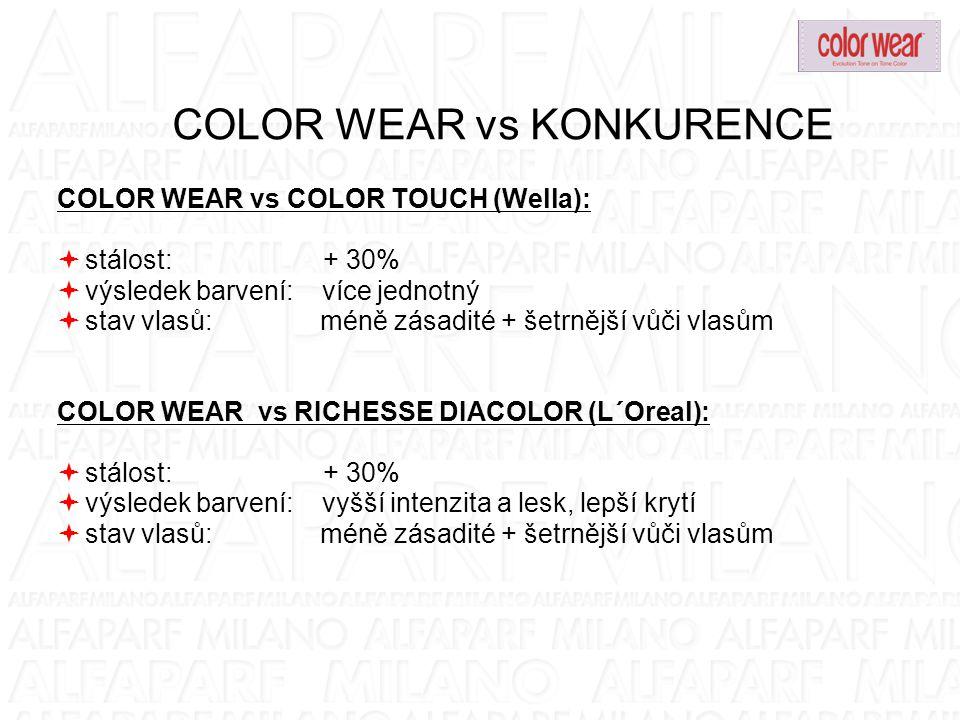 COLOR WEAR vs KONKURENCE COLOR WEAR vs COLOR TOUCH (Wella):  stálost: + 30%  výsledek barvení: více jednotný  stav vlasů: méně zásadité + šetrnější