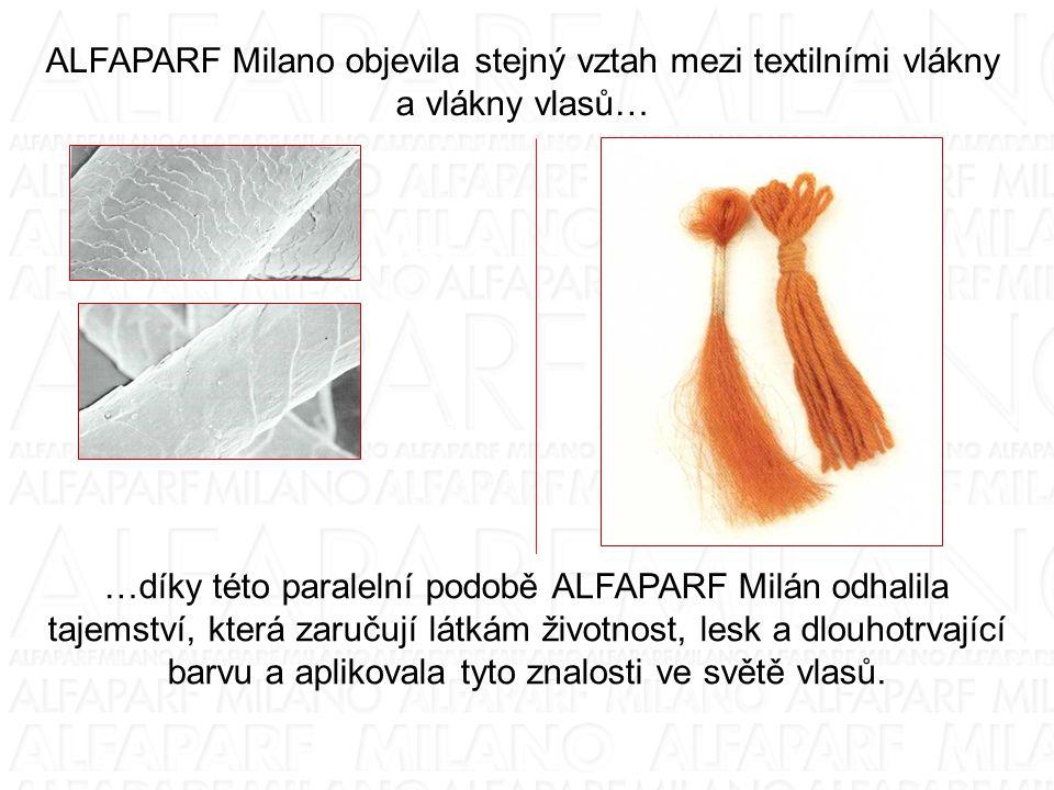 Vlas Textil ALFAPARF Milano objevila stejný vztah mezi textilními vlákny a vlákny vlasů… …díky této paralelní podobě ALFAPARF Milán odhalila tajemství