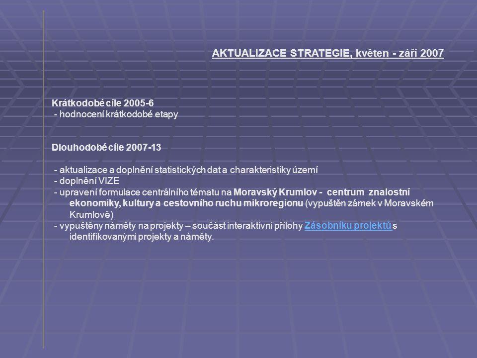 AKTUALIZACE STRATEGIE, květen - září 2007 Krátkodobé cíle 2005-6 - hodnocení krátkodobé etapy Dlouhodobé cíle 2007-13 - aktualizace a doplnění statist