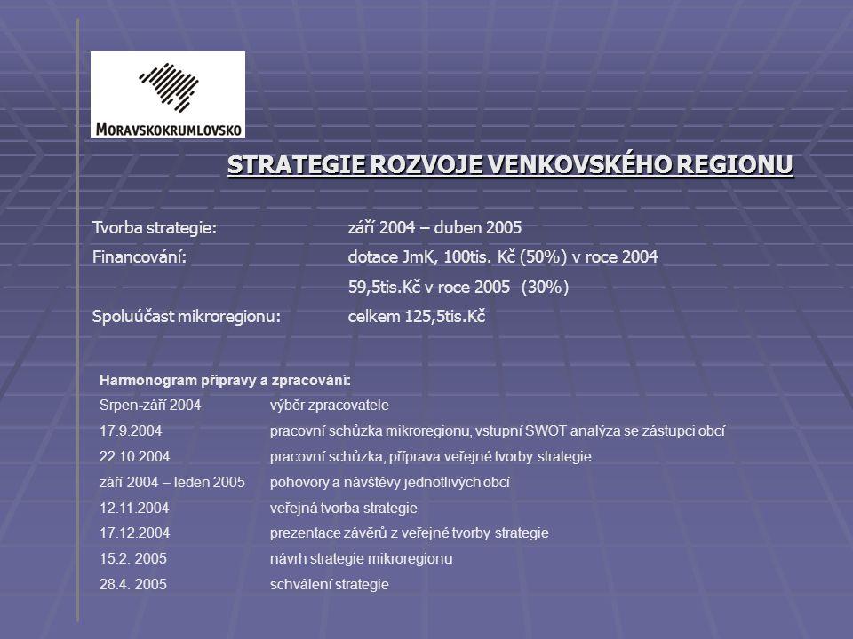 STRATEGIE ROZVOJE VENKOVSKÉHO REGIONU Tvorba strategie: září 2004 – duben 2005 Financování: dotace JmK, 100tis. Kč (50%) v roce 2004 59,5tis.Kč v roce