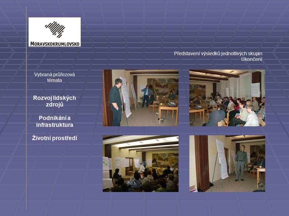 Představení výsledků jednotlivých skupin Ukončení Vybraná průřezová témata Rozvoj lidských zdrojů Podnikání a infrastruktura Životní prostředí