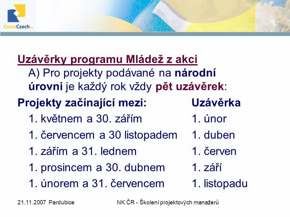 21.11.2007 PardubiceNK ČR - Školení projektových manažerů Uzávěrky programu Mládež z akci A) Pro projekty podávané na národní úrovni je každý rok vždy pět uzávěrek: Projekty začínající mezi:Uzávěrka 1.