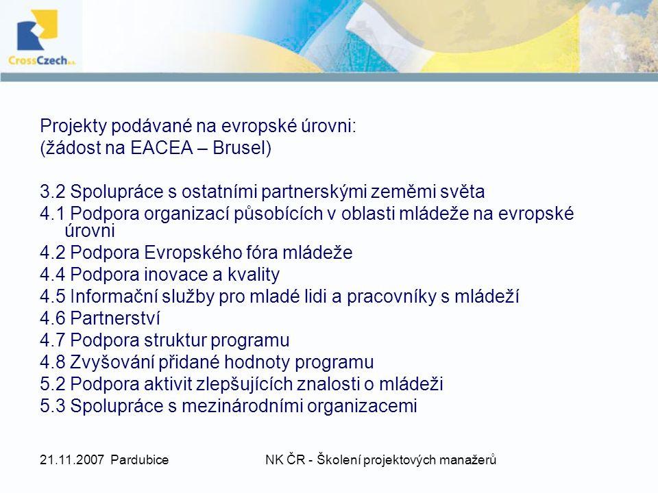 21.11.2007 PardubiceNK ČR - Školení projektových manažerů Projekty podávané na evropské úrovni: (žádost na EACEA – Brusel) 3.2 Spolupráce s ostatními