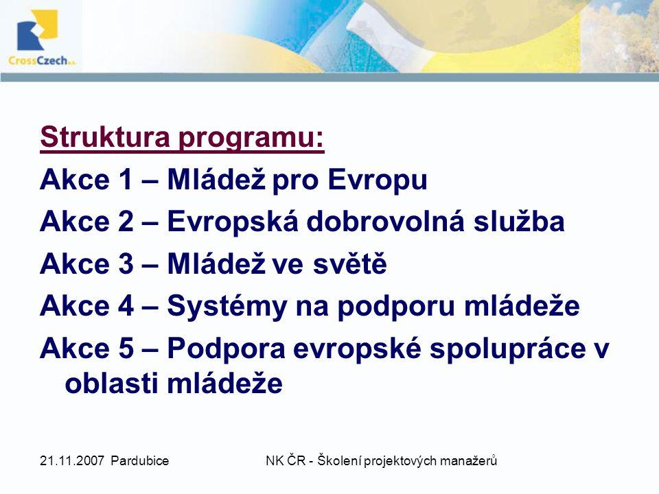 21.11.2007 PardubiceNK ČR - Školení projektových manažerů Akce 3 – Mládež ve světě V rámci akce 3 lze uskutečňovat: Mezinárodní výměny mládeže (podle pravidel 1.1) Vzdělávání a vytváření sítí mezi pracovníky a mládeží (dle pravidel Akce 4.3) Cíle Akce: Při podpoře aktivit, jichž se účastní mladí lidé a organizace z partnerských zemí, je hlavním cílem EK podpořit dialog, vzájemnou toleranci, interkulturní povědomí a solidaritu přesahující hranice Evropské unie, překonávat předsudky a stereotypy a budovat společnosti založené na vzájemném porozumění a respektu.