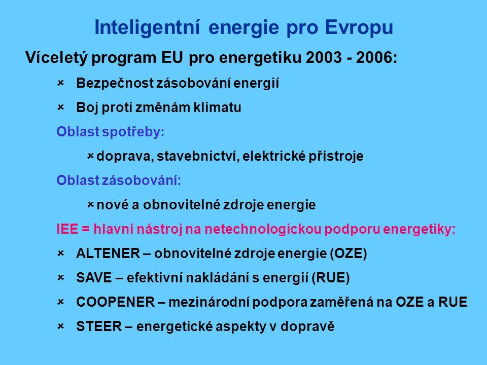 6. Rámcový program EU Kapitola 6.1 Sustainable energy systems zahrnuje aktivity orientované na VÝZKUM a DEMONSTRACE technologií:  Snižování emisí skl
