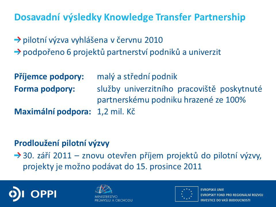 Ing. Martin Kocourek ministr průmyslu a obchodu ZPĚT NA VRCHOL – INSTITUCE, INOVACE A INFRASTRUKTURA pilotní výzva vyhlášena v červnu 2010 podpořeno 6