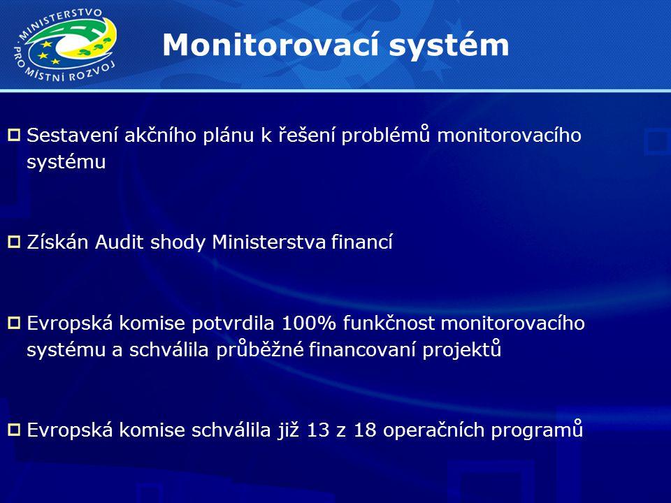 Monitorovací systém Sestavení akčního plánu k řešení problémů monitorovacího systému Získán Audit shody Ministerstva financí Evropská komise potvrdila 100% funkčnost monitorovacího systému a schválila průběžné financovaní projektů Evropská komise schválila již 13 z 18 operačních programů