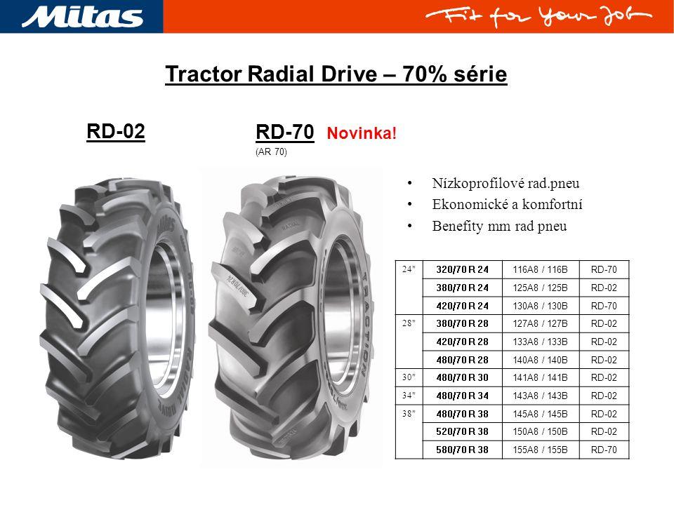 RD-02RD-70 Novinka! (AR 70) Tractor Radial Drive – 70% série 24