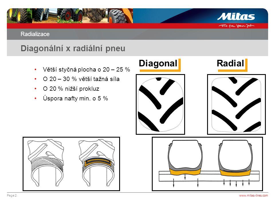 Page 3 Radializace Důvody pro radializaci www.mitas-tires.com  Proč.