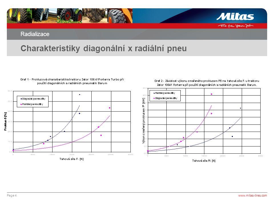 Page 5 Radializace Charakteristiky diagonální x radiální pneu www.mitas-tires.com