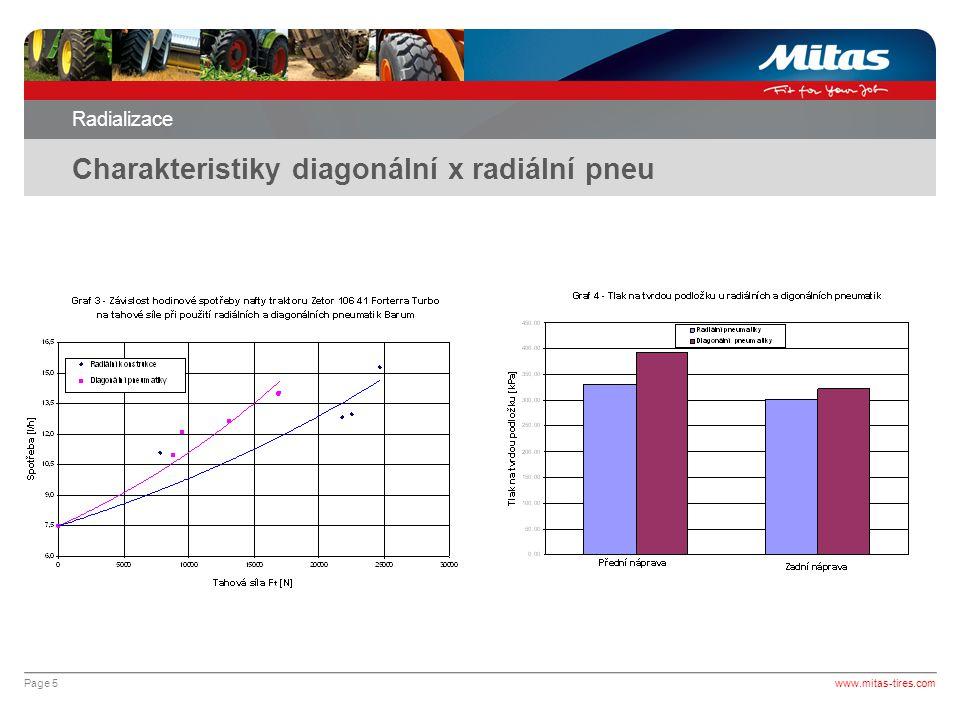 Page 6 Radializace Vliv na utužení půdy www.mitas-tires.com  Menší zhutnění půdy = lepší podmínky pro růst rostlin → vyšší výnosy