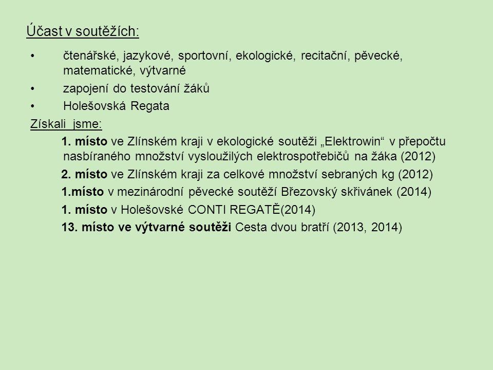 Účast v soutěžích: čtenářské, jazykové, sportovní, ekologické, recitační, pěvecké, matematické, výtvarné zapojení do testování žáků Holešovská Regata Získali jsme: 1.