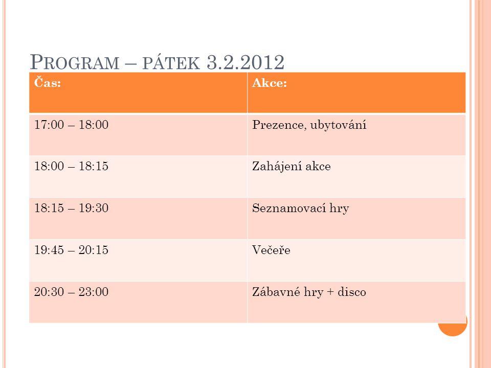 P ROGRAM – PÁTEK 3.2.2012 Čas:Akce: 17:00 – 18:00Prezence, ubytování 18:00 – 18:15Zahájení akce 18:15 – 19:30Seznamovací hry 19:45 – 20:15Večeře 20:30 – 23:00Zábavné hry + disco