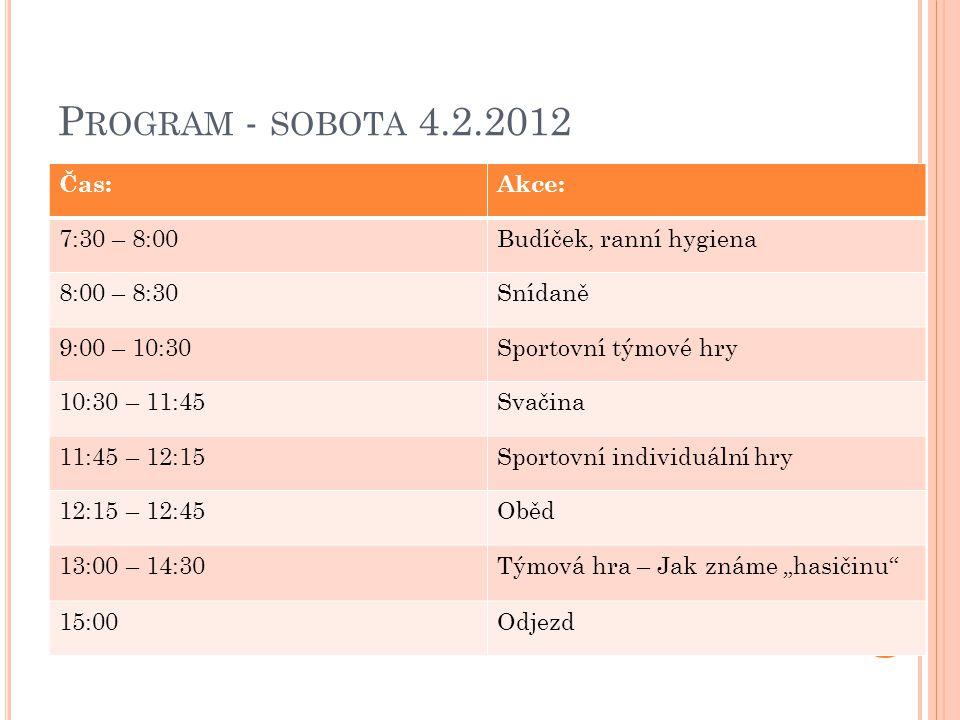 P ROGRAM - SOBOTA 4.2.2012 Čas:Akce: 7:30 – 8:00Budíček, ranní hygiena 8:00 – 8:30Snídaně 9:00 – 10:30Sportovní týmové hry 10:30 – 11:45Svačina 11:45