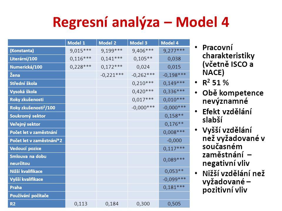 Regresní analýza – Model 4 Pracovní charakteristiky (včetně ISCO a NACE) R 2 51 % Obě kompetence nevýznamné Efekt vzdělání slabší Vyšší vzdělání než vyžadované v současném zaměstnání – negativní vliv Nižší vzdělání než vyžadované – pozitivní vliv Model 1Model 2Model 3Model 4 (Konstanta) 9,015***9,199***9,406***9,277*** Literární/100 0,116***0,141***0,105**0,038 Numerická/100 0,228***0,172***0,0240,015 Žena -0,221***-0,262***-0,198*** Střední škola 0,210***0,149*** Vysoká škola 0,420***0,336*** Roky zkušenosti 0,017***0,010*** Roky zkušenosti 2 /100 -0,000*** Soukromý sektor 0,158** Veřejný sektor 0,176** Počet let v zaměstnání 0,008*** Počet let v zaměstnání*2 -0,000 Vedoucí pozice 0,117*** Smlouva na dobu neurčitou 0,089*** Nižší kvalifikace 0,053** Vyšší kvalifikace -0,099*** Praha 0,181*** Používání počítače R2 0,1130,1840,3000,505