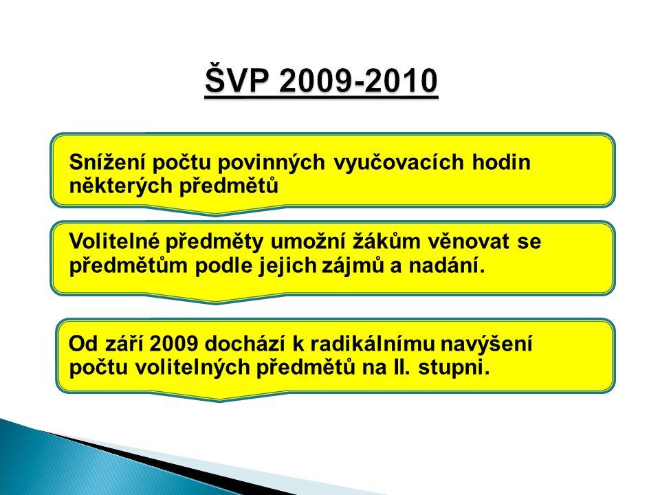 Vzdělávací oblasti (obory) 6R7R8R9R ŠVPRVPzměna dotace změna dotace změna dotace změna dotace změna ZDZDZDZDZD Doplňující vzdělávací obory Německý jazykxxx02002002006 6 0 Ruský jazykxxx020020020060 Volitelný předmět A011011xxxxxx 02 12 2 Volitelný předmět B011011xxxxxx 02 2 Volitelný předmět Cxxx010xxxxxx 01 0 Volitelný předmět Dxxxxxx010010 02 0 Volitelný předmět Exxxxxx010010 02 0 Volitelný předmět Fxxxxxx011011 02 2 Volitelný předmět Gxxxxxxxxx010 01 0 022052051061 018 6