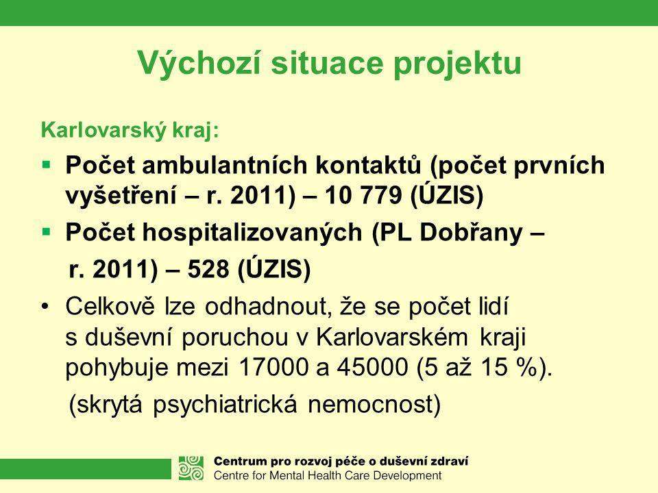 Výchozí situace projektu Karlovarský kraj:  Počet ambulantních kontaktů (počet prvních vyšetření – r. 2011) – 10 779 (ÚZIS)  Počet hospitalizovaných