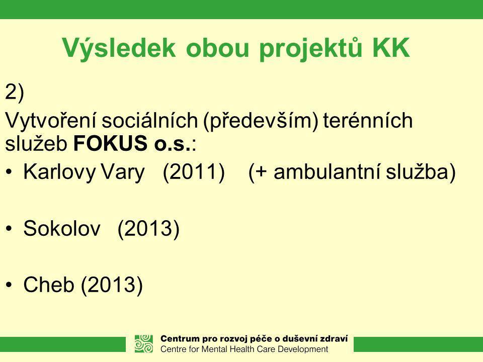 Výsledek obou projektů KK 2) Vytvoření sociálních (především) terénních služeb FOKUS o.s.: Karlovy Vary (2011) (+ ambulantní služba) Sokolov (2013) Ch