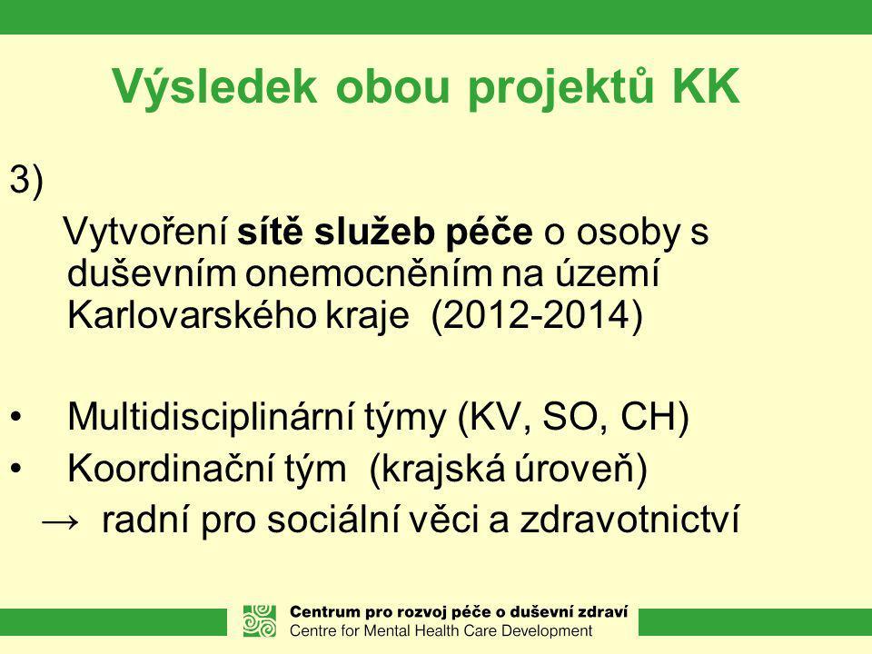 Výsledek obou projektů KK 3) Vytvoření sítě služeb péče o osoby s duševním onemocněním na území Karlovarského kraje (2012-2014) Multidisciplinární tým