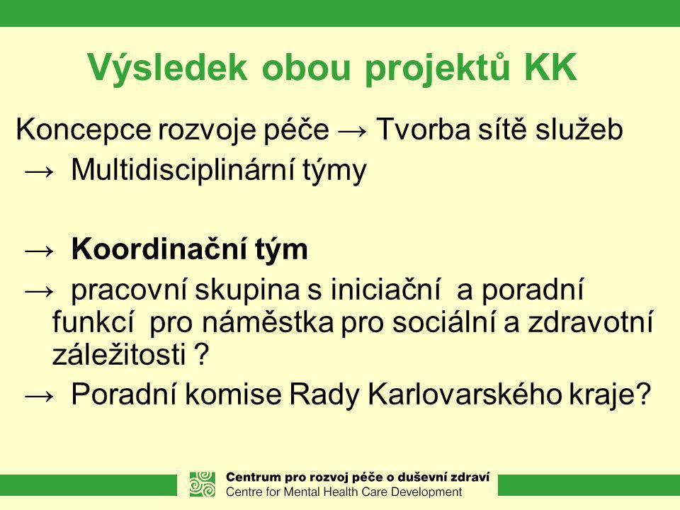 Výsledek obou projektů KK Koncepce rozvoje péče → Tvorba sítě služeb → Multidisciplinární týmy → Koordinační tým → pracovní skupina s iniciační a pora