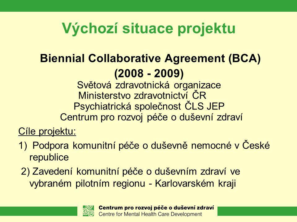 Výchozí situace projektu Biennial Collaborative Agreement (BCA) (2008 - 2009) Světová zdravotnická organizace Ministerstvo zdravotnictví ČR Psychiatri