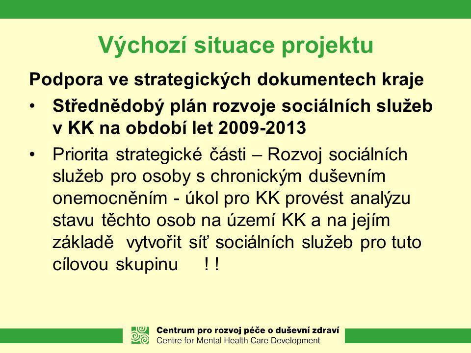 Výchozí situace projektu Podpora ve strategických dokumentech kraje Střednědobý plán rozvoje sociálních služeb v KK na období let 2009-2013 Priorita s
