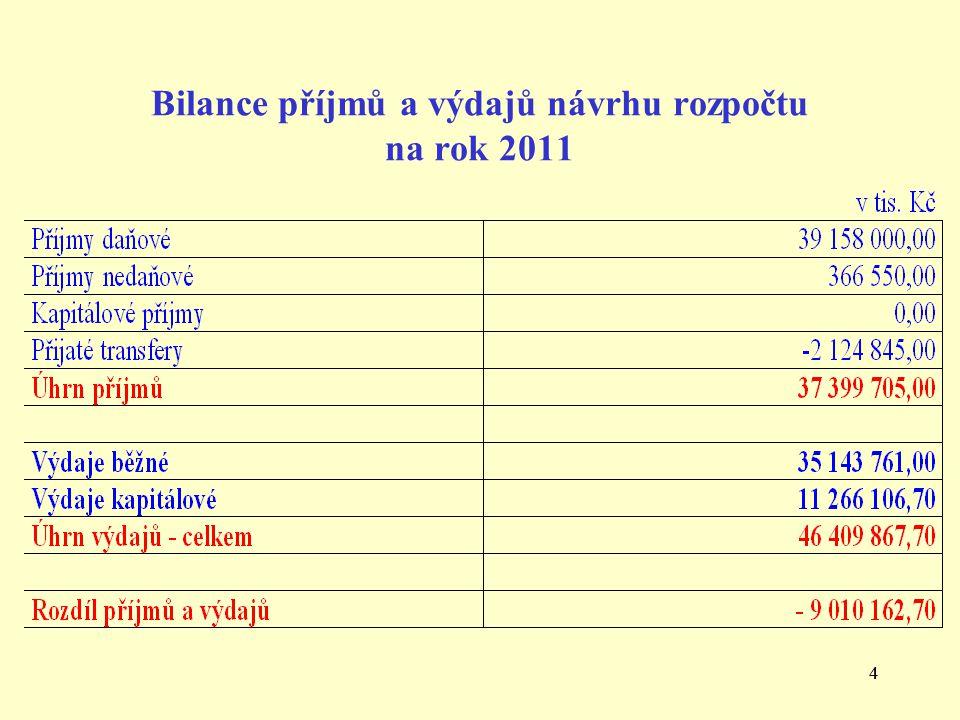 44 Bilance příjmů a výdajů návrhu rozpočtu na rok 2011