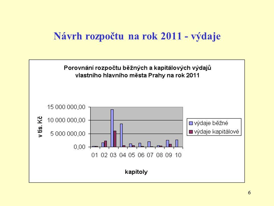 66 Návrh rozpočtu na rok 2011 - výdaje