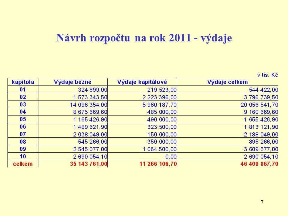 88 Běžné výdaje Návrh rozpočtu běžných výdajů na rok 2011 činí 35 143 761 tis.