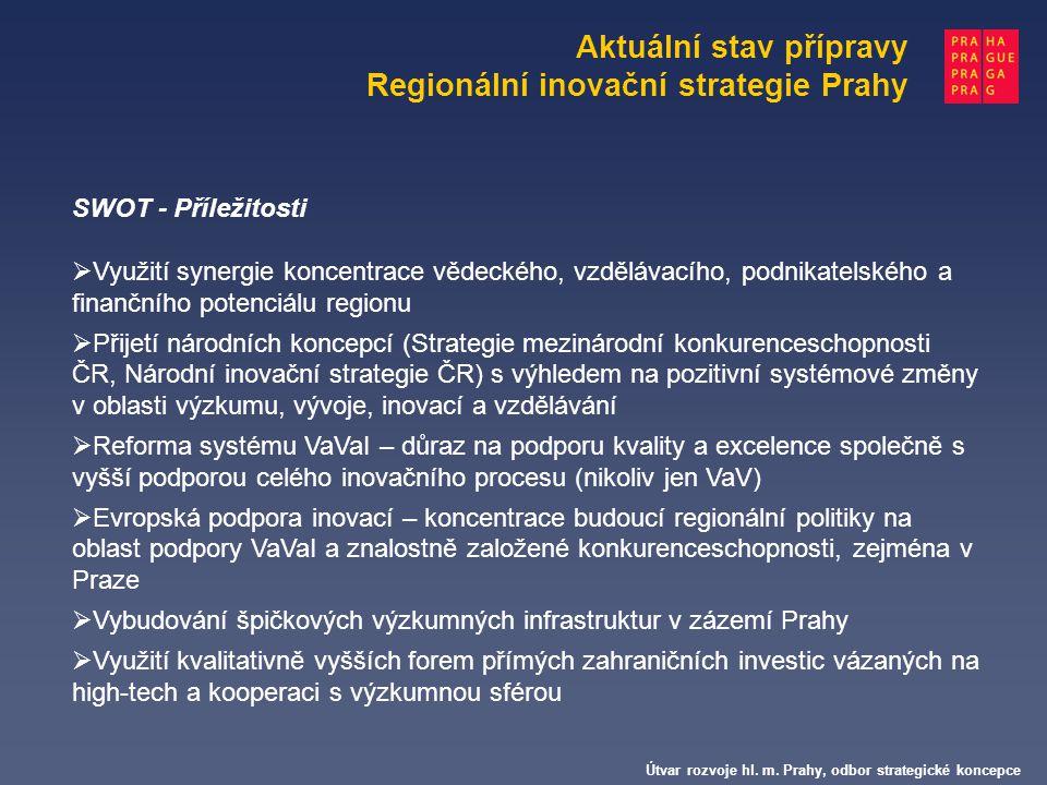 Aktuální stav přípravy Regionální inovační strategie Prahy Útvar rozvoje hl. m. Prahy, odbor strategické koncepce SWOT - Příležitosti  Využití synerg
