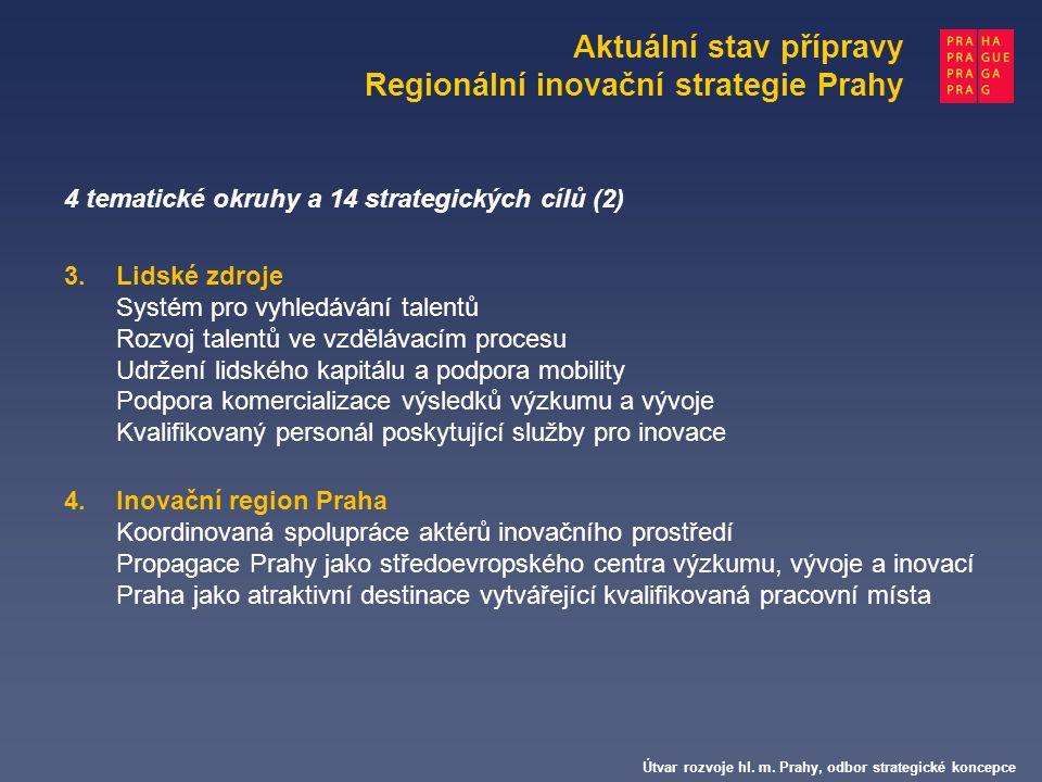 Aktuální stav přípravy Regionální inovační strategie Prahy Útvar rozvoje hl. m. Prahy, odbor strategické koncepce 4 tematické okruhy a 14 strategickýc