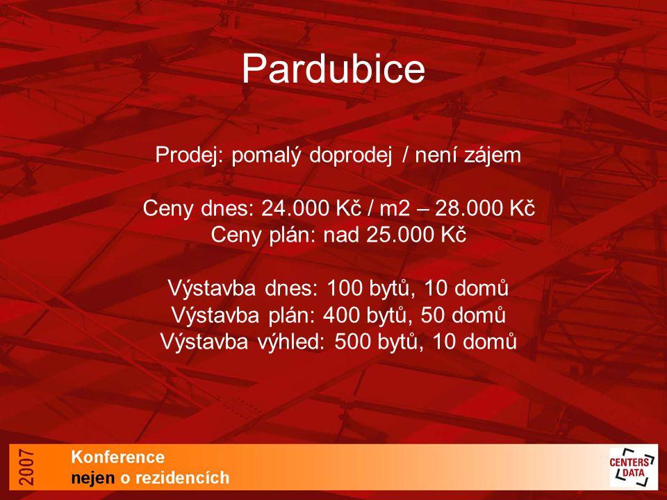 Pardubice Prodej: pomalý doprodej / není zájem Ceny dnes: 24.000 Kč / m2 – 28.000 Kč Ceny plán: nad 25.000 Kč Výstavba dnes: 100 bytů, 10 domů Výstavba plán: 400 bytů, 50 domů Výstavba výhled: 500 bytů, 10 domů