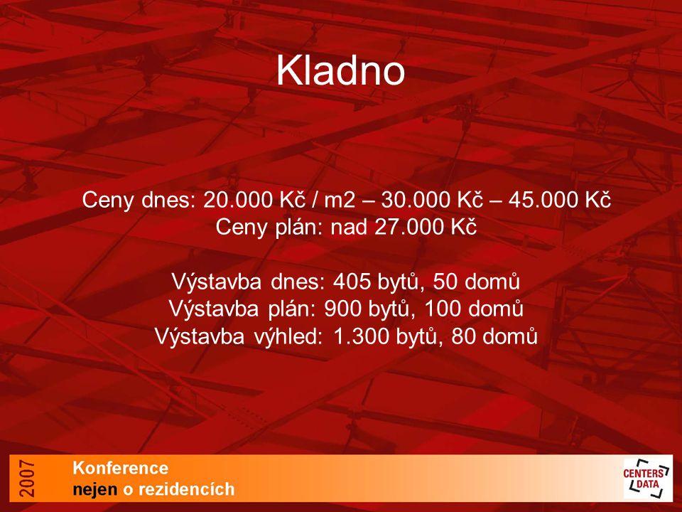 Kladno Ceny dnes: 20.000 Kč / m2 – 30.000 Kč – 45.000 Kč Ceny plán: nad 27.000 Kč Výstavba dnes: 405 bytů, 50 domů Výstavba plán: 900 bytů, 100 domů V