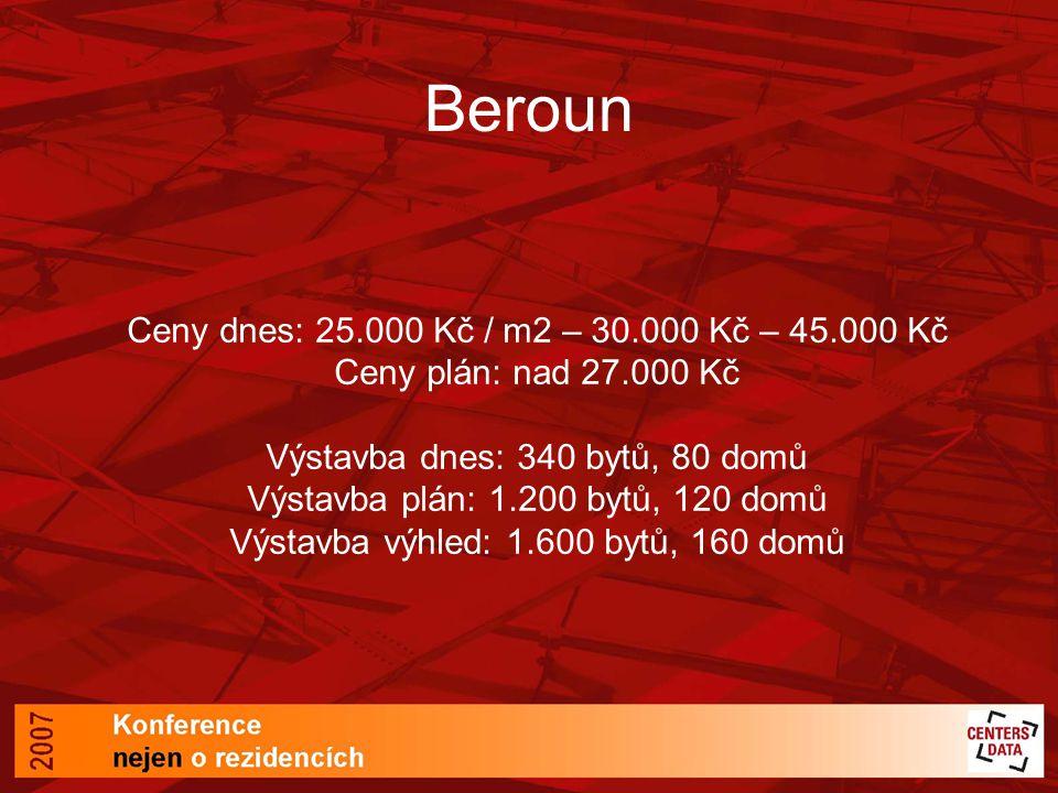 Beroun Ceny dnes: 25.000 Kč / m2 – 30.000 Kč – 45.000 Kč Ceny plán: nad 27.000 Kč Výstavba dnes: 340 bytů, 80 domů Výstavba plán: 1.200 bytů, 120 domů