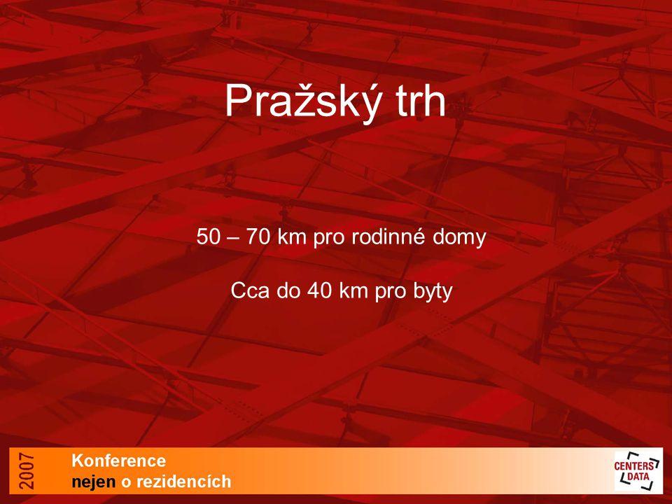 Pražský trh 50 – 70 km pro rodinné domy Cca do 40 km pro byty